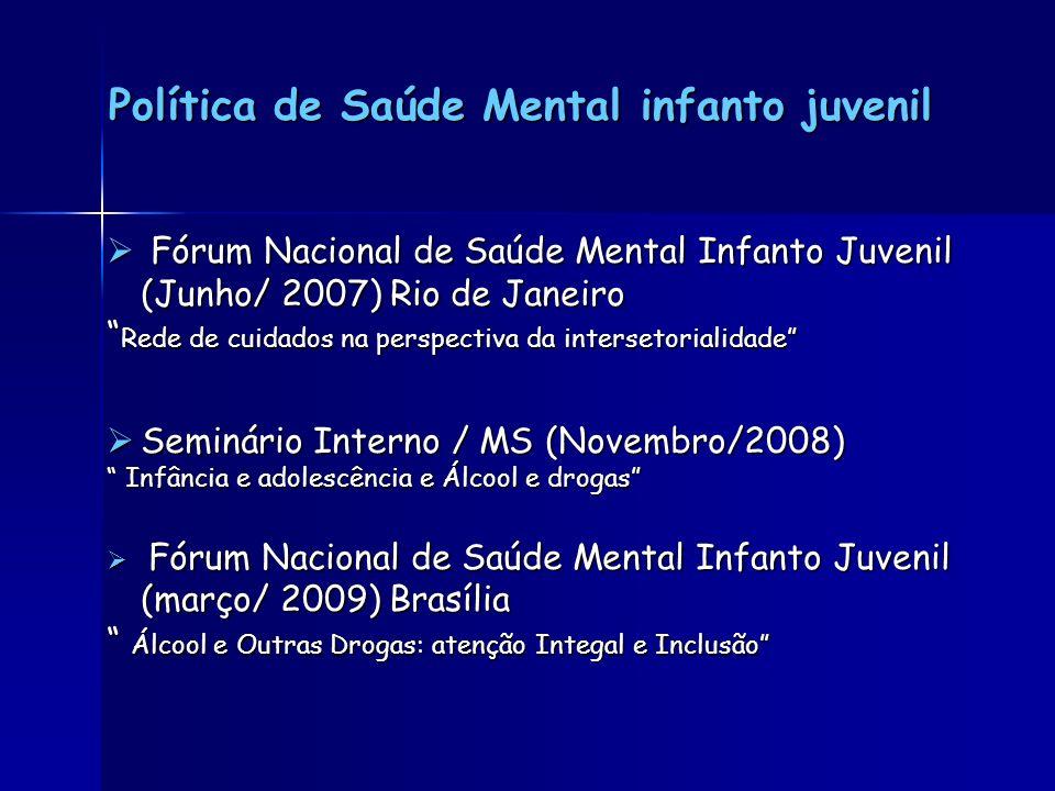 Fórum Nacional de Saúde Mental Infanto Juvenil (Junho/ 2007) Rio de Janeiro Fórum Nacional de Saúde Mental Infanto Juvenil (Junho/ 2007) Rio de Janeir