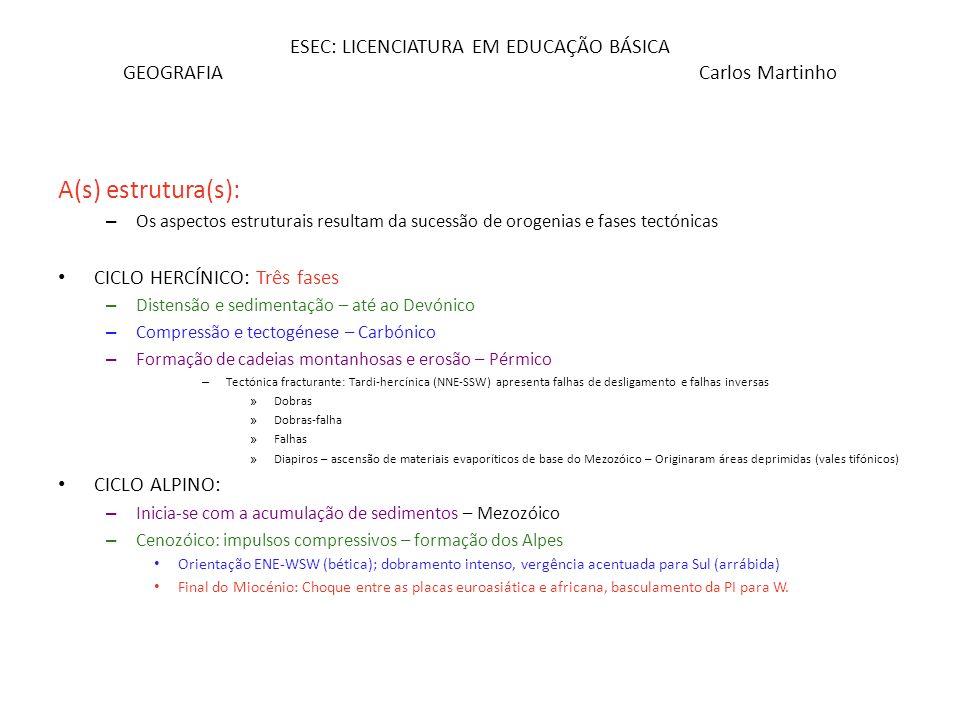ESEC: LICENCIATURA EM EDUCAÇÃO BÁSICA GEOGRAFIA Carlos Martinho A(s) estrutura(s): – Os aspectos estruturais resultam da sucessão de orogenias e fases