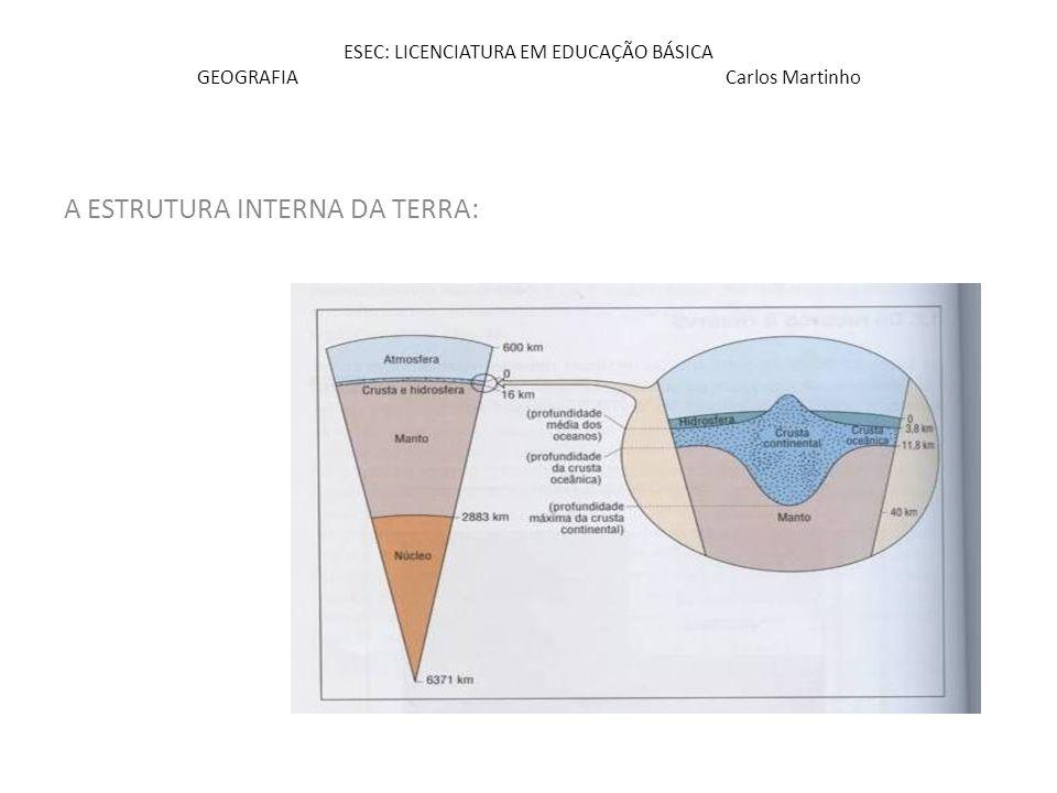 ESEC: LICENCIATURA EM EDUCAÇÃO BÁSICA GEOGRAFIA Carlos Martinho Final do Paleozóico: Fim da orogenia hercínica - arrasamento das formas de relevo, colisão e justaposição das massas continentais no PANGEA MEZOZÓICO: Início da orogenia alpina: Abertura de um rifte NNE-SSW (W) e outro ENE-WSW (S) Fracturação do Pangea – abertura do Atlântico e separação do continente americano e do continente africano – Oscilações do nível do mar – Desenvolve-se uma orla de terrenos sedimentares TRIÁSICO: sedimentação de blocos grosseiros e mal rolados de grés vermelhos Liásico ao Jurássico médio: Transgressão – deposição de calcários marinhos Jurássico superior ao Cretácico inferior: movimentos de solo e emersão parcial das primeiras áreas enrugadas Cretácico médio – Transgressivo tal como o Cretácico superior ao Norte do Mondego A Sul do Mondego: Fase de emersão – mantos eruptivos (basálticos) Final do Cretácico – Regressão – emersão generalizada do território