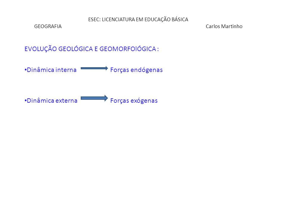 ESEC: LICENCIATURA EM EDUCAÇÃO BÁSICA GEOGRAFIA Carlos Martinho EVOLUÇÃO GEOLÓGICA E GEOMORFOlÓGICA : Dinâmica interna Forças endógenas Dinâmica exter