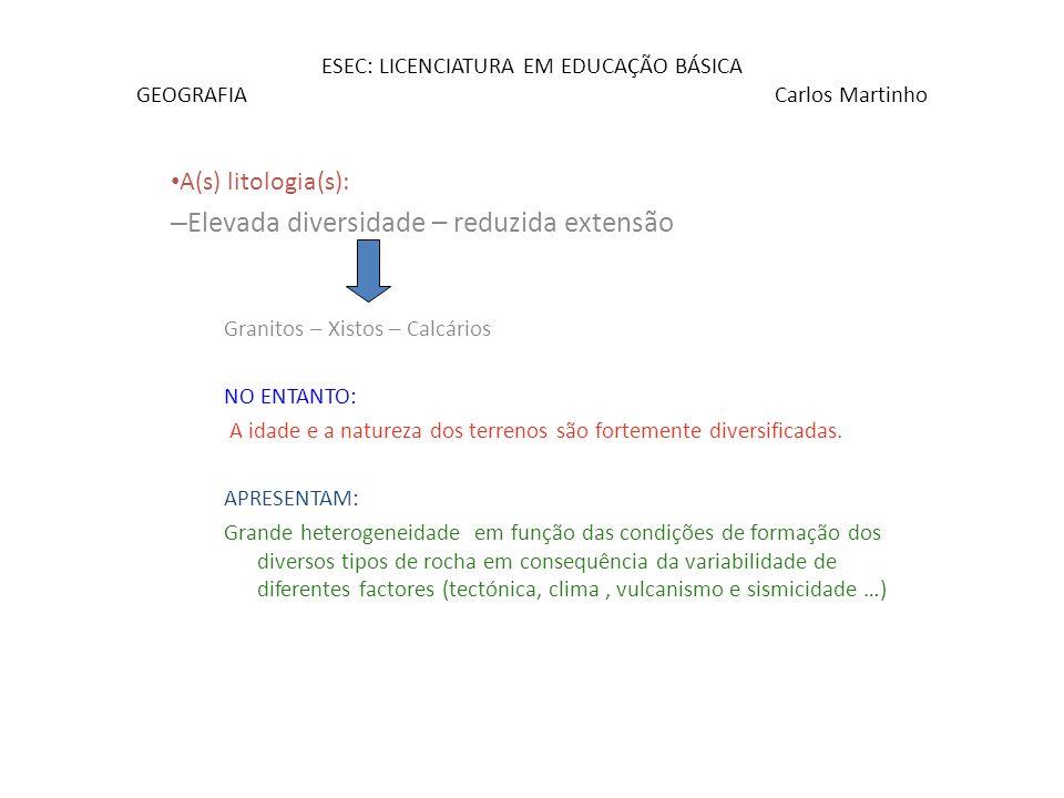 ESEC: LICENCIATURA EM EDUCAÇÃO BÁSICA GEOGRAFIA Carlos Martinho A(s) litologia(s): – Elevada diversidade – reduzida extensão Granitos – Xistos – Calcá