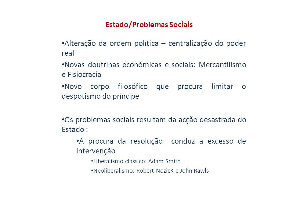Estado/Problemas Sociais Alteração da ordem política – centralização do poder real Novas doutrinas económicas e sociais: Mercantilismo e Fisiocracia N