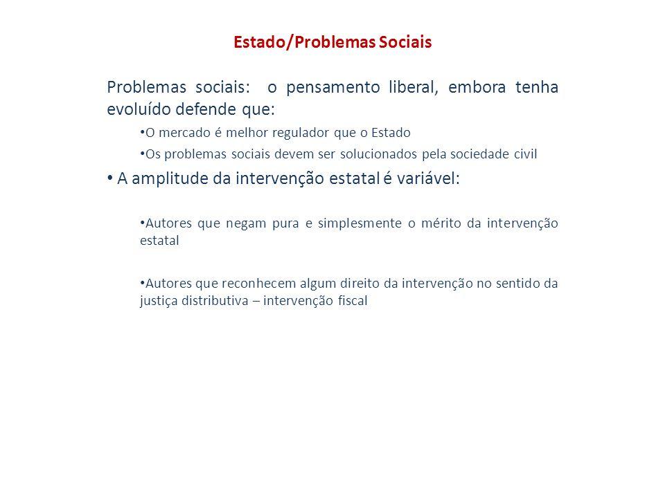 Estado/Problemas Sociais Problemas sociais: o pensamento liberal, embora tenha evoluído defende que: O mercado é melhor regulador que o Estado Os prob