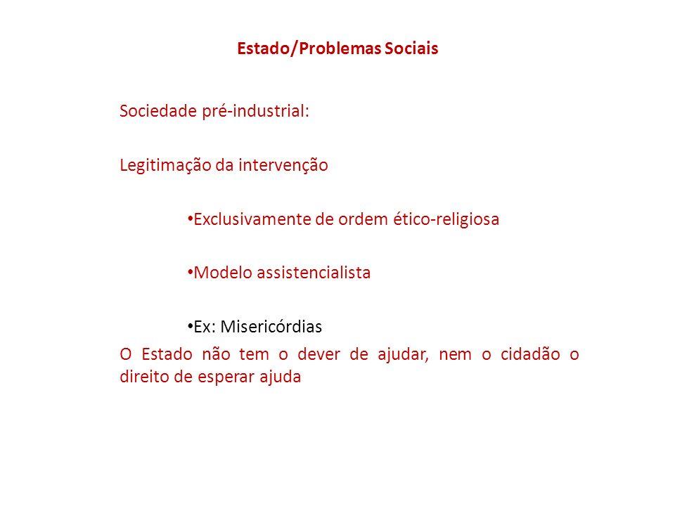 Estado/Problemas Sociais Sociedade pré-industrial: Legitimação da intervenção Exclusivamente de ordem ético-religiosa Modelo assistencialista Ex: Mise