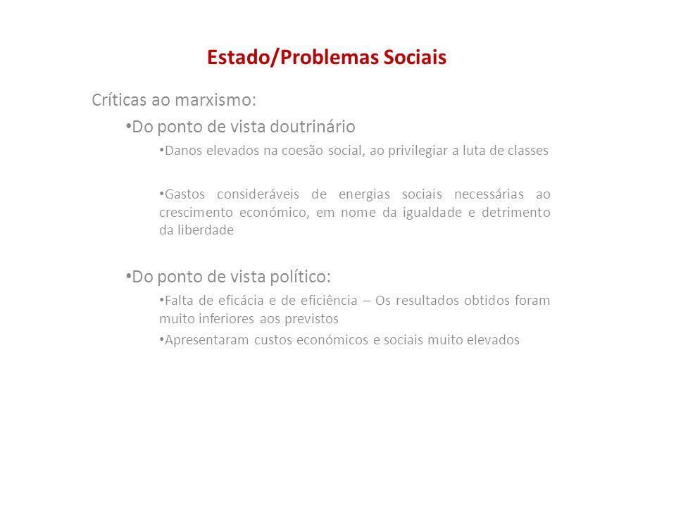 Estado/Problemas Sociais Críticas ao marxismo: Do ponto de vista doutrinário Danos elevados na coesão social, ao privilegiar a luta de classes Gastos
