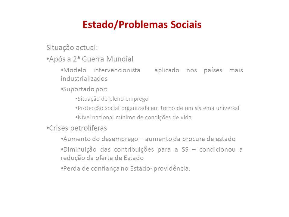 Estado/Problemas Sociais Situação actual: Após a 2ª Guerra Mundial Modelo intervencionista aplicado nos países mais industrializados Suportado por: Si