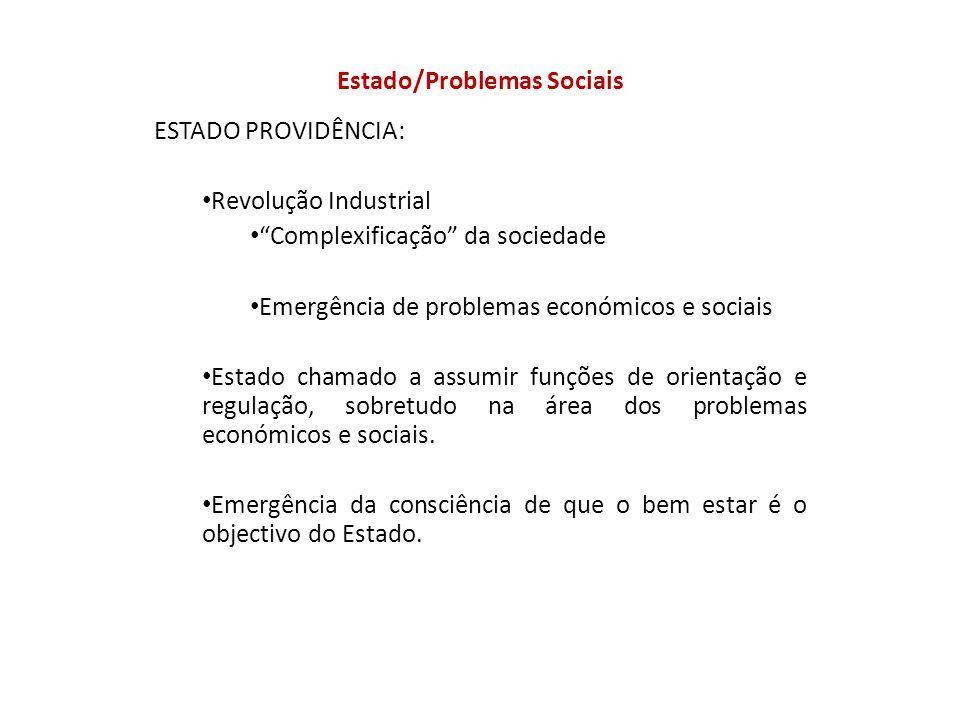 Estado/Problemas Sociais ESTADO PROVIDÊNCIA: Revolução Industrial Complexificação da sociedade Emergência de problemas económicos e sociais Estado chamado a assumir funções de orientação e regulação, sobretudo na área dos problemas económicos e sociais.
