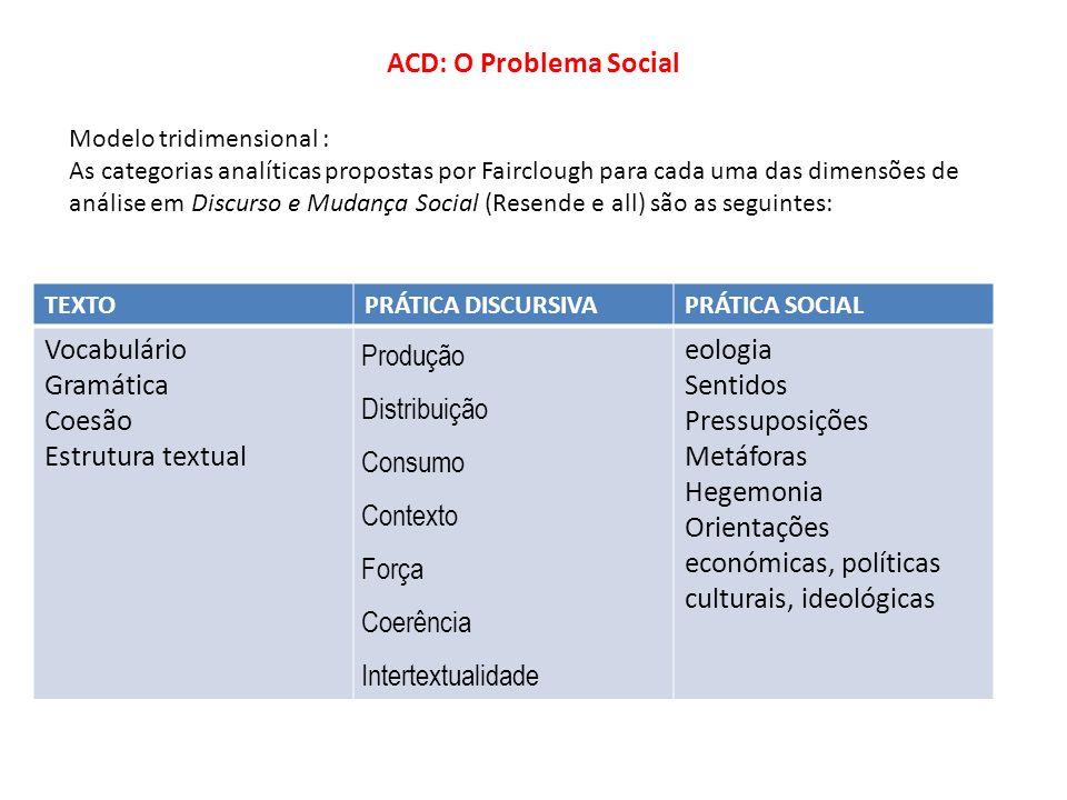 ACD: O Problema Social TEXTOPRÁTICA DISCURSIVAPRÁTICA SOCIAL Vocabulário Gramática Coesão Estrutura textual Produção Distribuição Consumo Contexto For