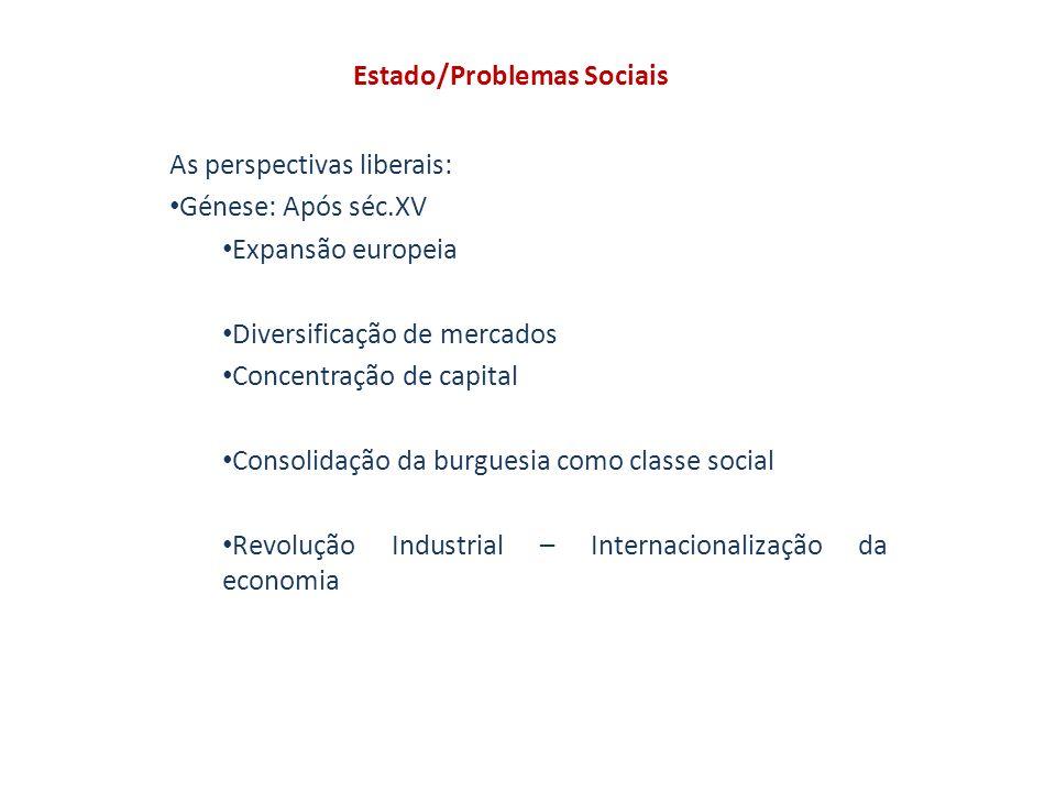 Estado/Problemas Sociais As perspectivas liberais: Génese: Após séc.XV Expansão europeia Diversificação de mercados Concentração de capital Consolidação da burguesia como classe social Revolução Industrial – Internacionalização da economia