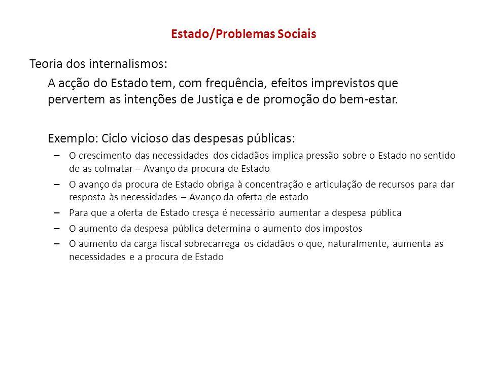 Estado/Problemas Sociais Teoria dos internalismos: A acção do Estado tem, com frequência, efeitos imprevistos que pervertem as intenções de Justiça e