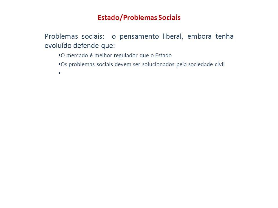 Estado/Problemas Sociais Problemas sociais: o pensamento liberal, embora tenha evoluído defende que: O mercado é melhor regulador que o Estado Os problemas sociais devem ser solucionados pela sociedade civil