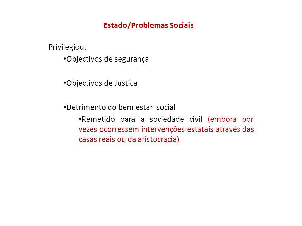 Estado/Problemas Sociais Privilegiou: Objectivos de segurança Objectivos de Justiça Detrimento do bem estar social Remetido para a sociedade civil (embora por vezes ocorressem intervenções estatais através das casas reais ou da aristocracia)