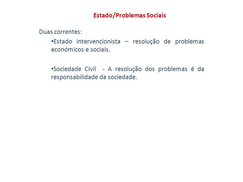 Estado/Problemas Sociais Duas correntes: Estado intervencionista – resolução de problemas económicos e sociais. Sociedade Civil - A resolução dos prob