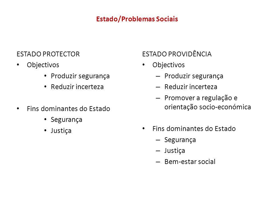 Estado/Problemas Sociais ESTADO PROTECTOR Objectivos Produzir segurança Reduzir incerteza Fins dominantes do Estado Segurança Justiça ESTADO PROVIDÊNC