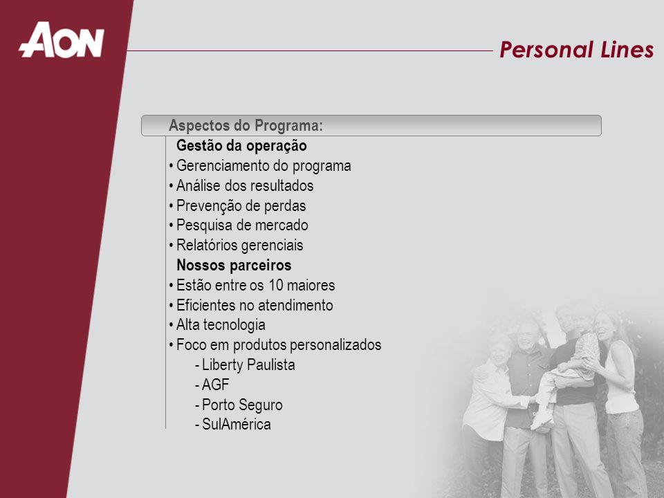 Personal Lines Aspectos do Programa: Gestão da operação Gerenciamento do programa Análise dos resultados Prevenção de perdas Pesquisa de mercado Relat