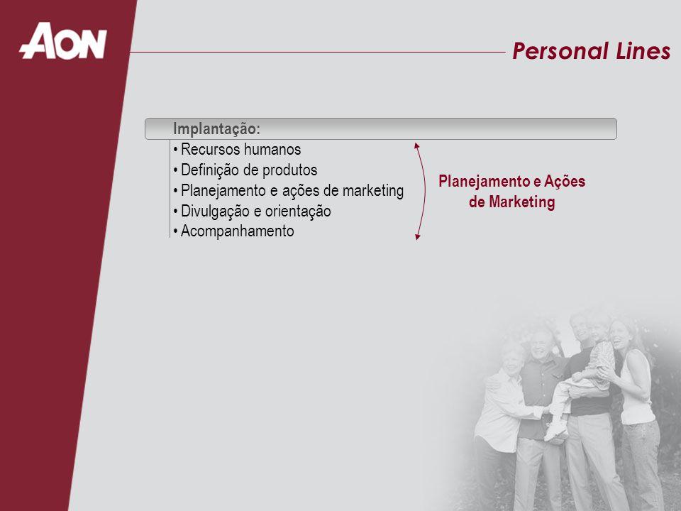 Personal Lines Implantação: Recursos humanos Definição de produtos Planejamento e ações de marketing Divulgação e orientação Acompanhamento Planejamen