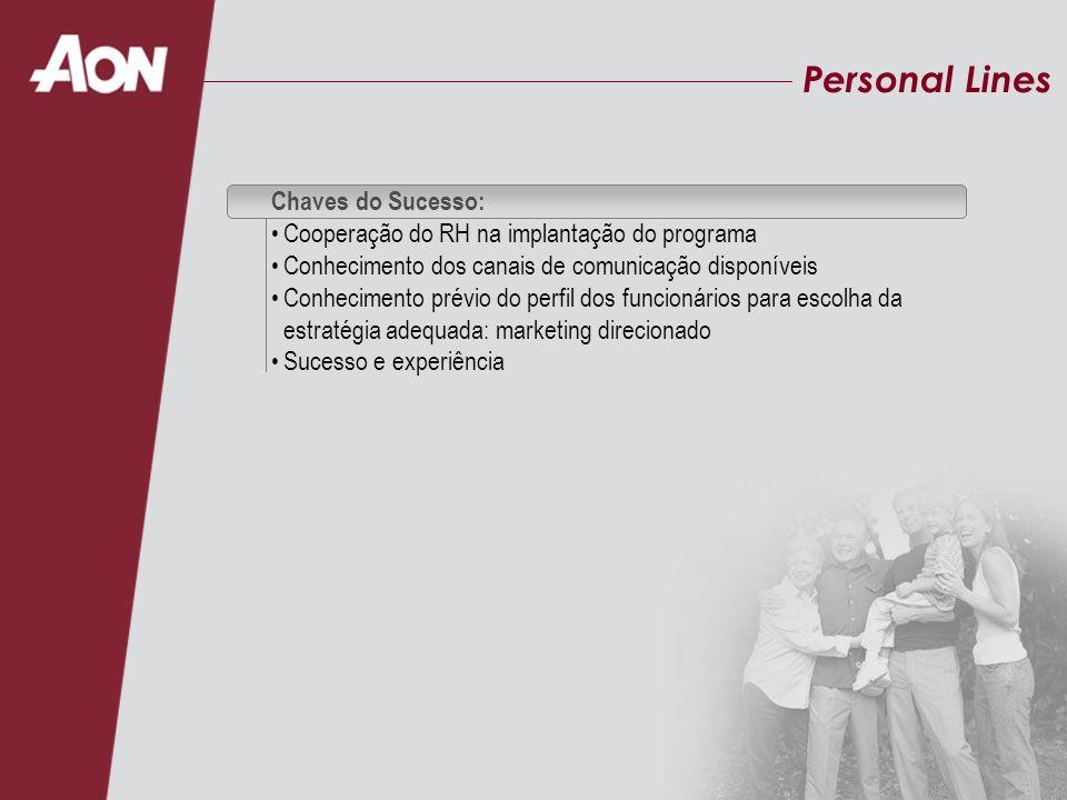 Personal Lines Chaves do Sucesso: Cooperação do RH na implantação do programa Conhecimento dos canais de comunicação disponíveis Conhecimento prévio d