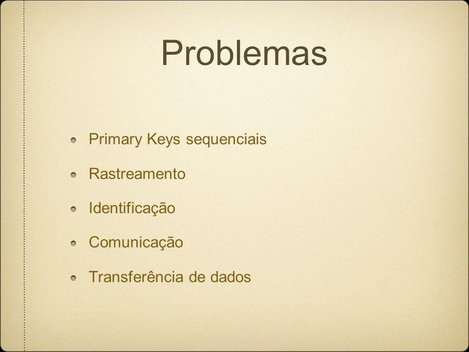 Problemas Primary Keys sequenciais Rastreamento Identificação Comunicação Transferência de dados