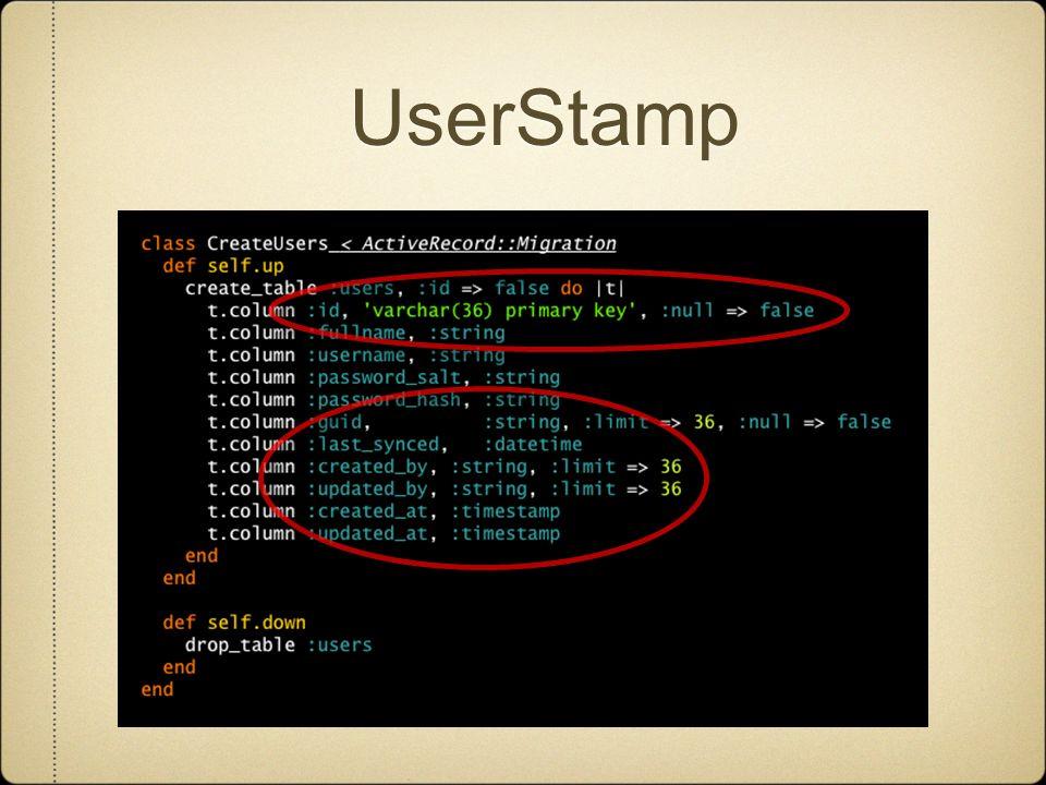 UserStamp