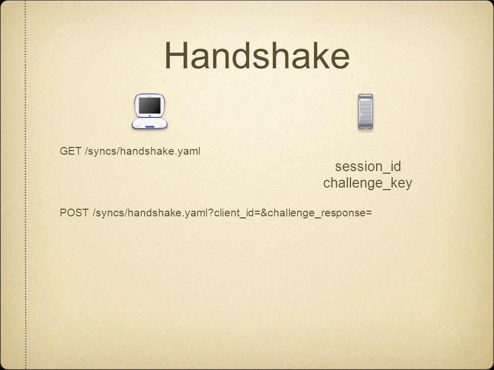 Handshake GET /syncs/handshake.yaml session_id challenge_key POST /syncs/handshake.yaml client_id=&challenge_response=