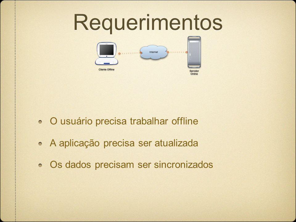 Requerimentos O usuário precisa trabalhar offline A aplicação precisa ser atualizada Os dados precisam ser sincronizados