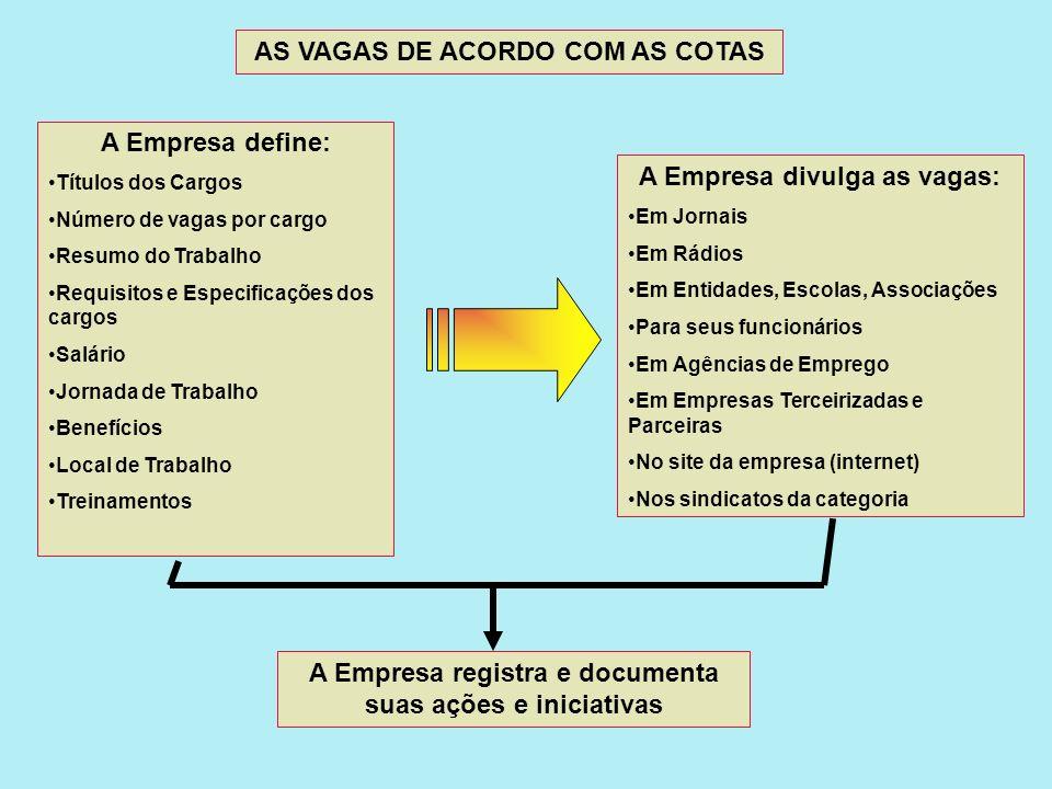 Os documentos necessários para a comprovação do cumprimento da Lei de Cotas que a empresa deve apresentar à autoridade do Ministério do Trabalho e Emp