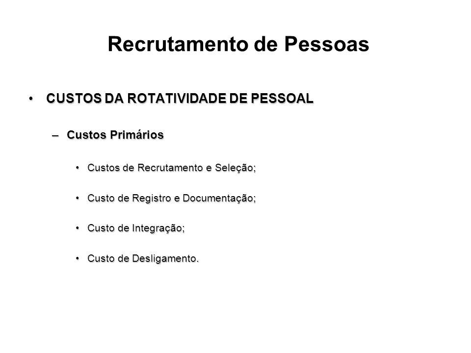 Recrutamento de Pessoas CUSTOS DA ROTATIVIDADE DE PESSOALCUSTOS DA ROTATIVIDADE DE PESSOAL –Custos Primários Custos de Recrutamento e Seleção;Custos d