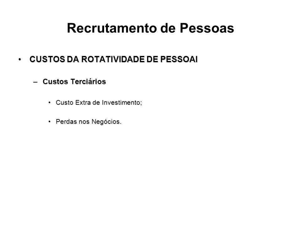 Recrutamento de Pessoas CUSTOS DA ROTATIVIDADE DE PESSOAlCUSTOS DA ROTATIVIDADE DE PESSOAl –Custos Terciários Custo Extra de Investimento;Custo Extra