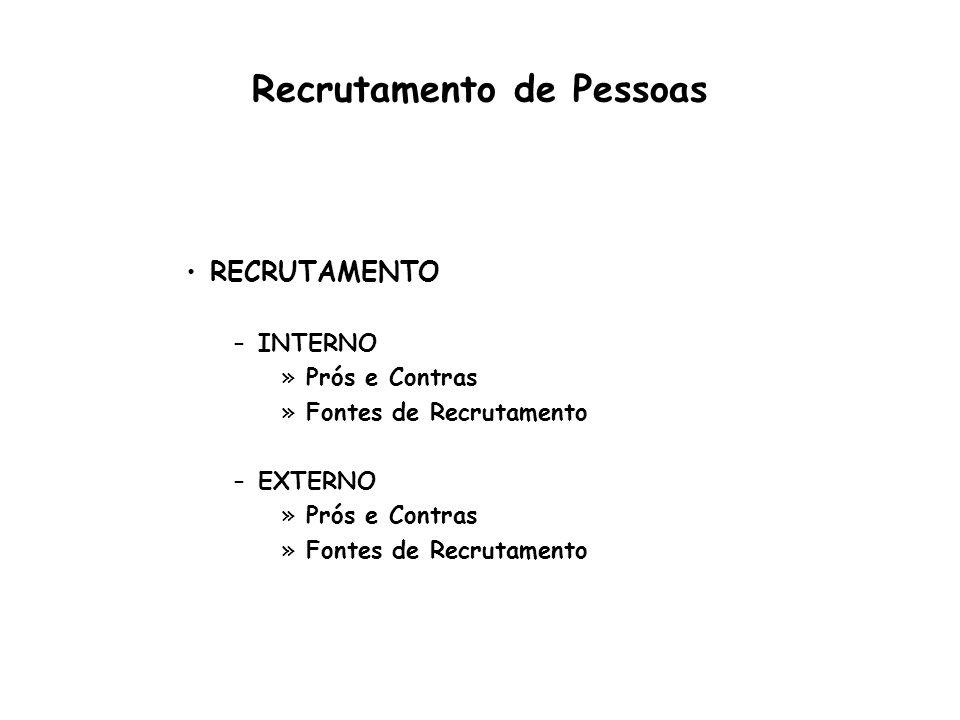 Recrutamento de Pessoas RECRUTAMENTO –INTERNO »Prós e Contras »Fontes de Recrutamento –EXTERNO »Prós e Contras »Fontes de Recrutamento