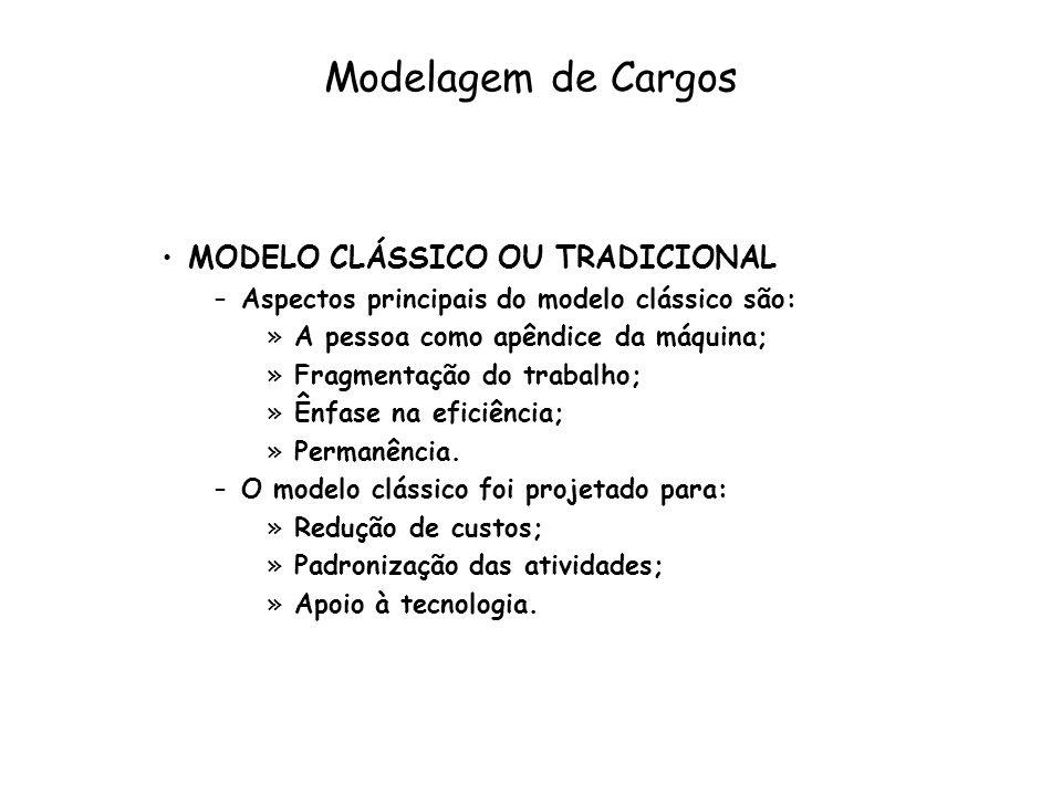 Modelagem de Cargos MODELO CLÁSSICO OU TRADICIONAL –Aspectos principais do modelo clássico são: »A pessoa como apêndice da máquina; »Fragmentação do t