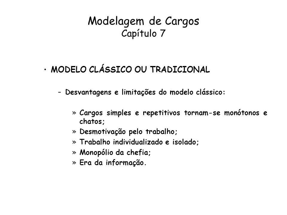 Modelagem de Cargos Capítulo 7 MODELO CLÁSSICO OU TRADICIONAL –Desvantagens e limitações do modelo clássico: »Cargos simples e repetitivos tornam-se m
