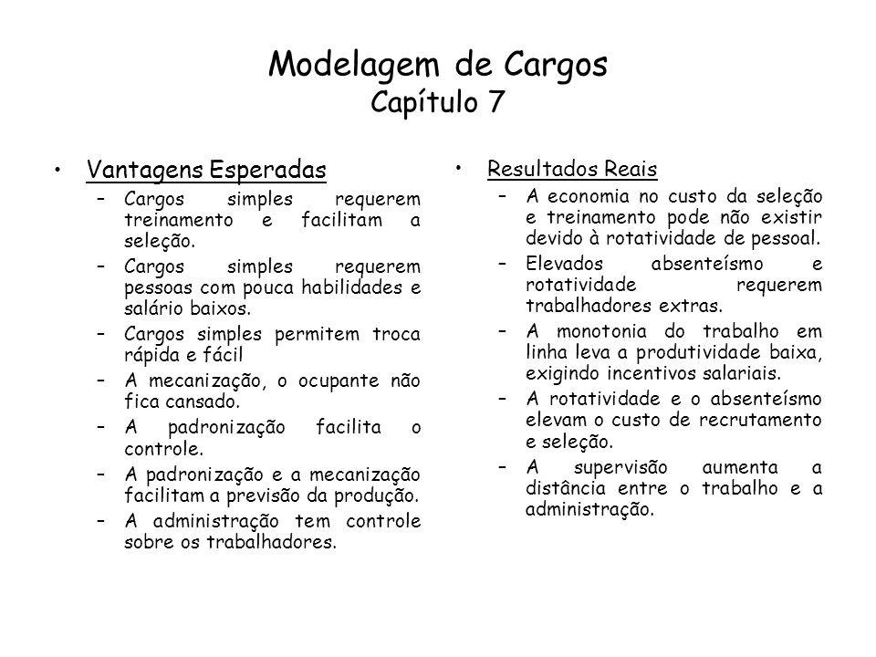 Modelagem de Cargos Capítulo 7 Vantagens Esperadas –Cargos simples requerem treinamento e facilitam a seleção. –Cargos simples requerem pessoas com po