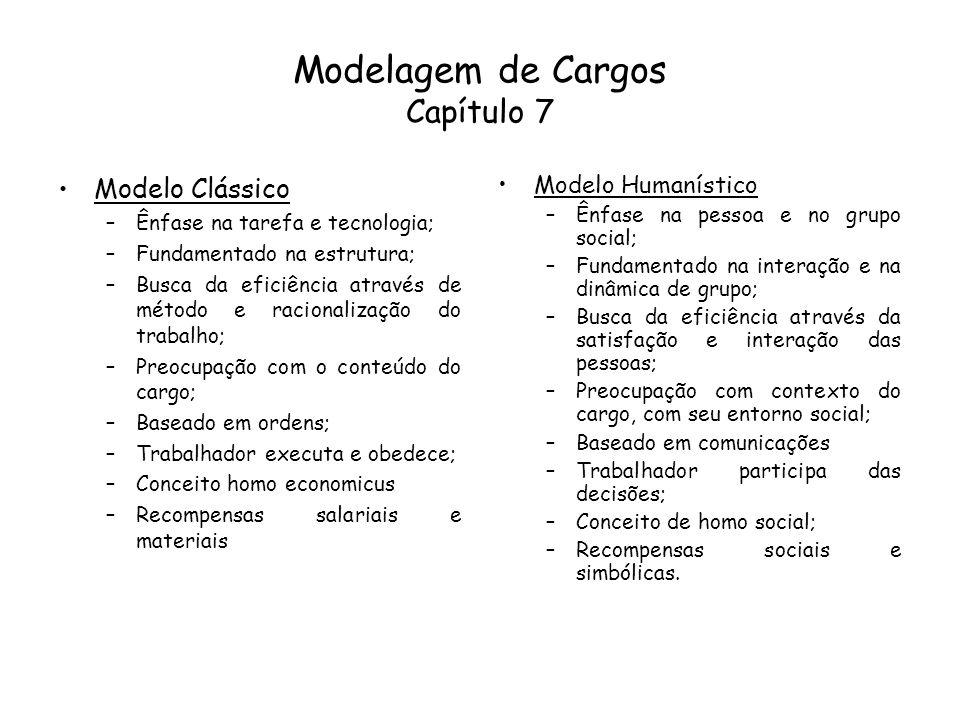 Modelagem de Cargos Capítulo 7 Modelo Clássico –Ênfase na tarefa e tecnologia; –Fundamentado na estrutura; –Busca da eficiência através de método e ra