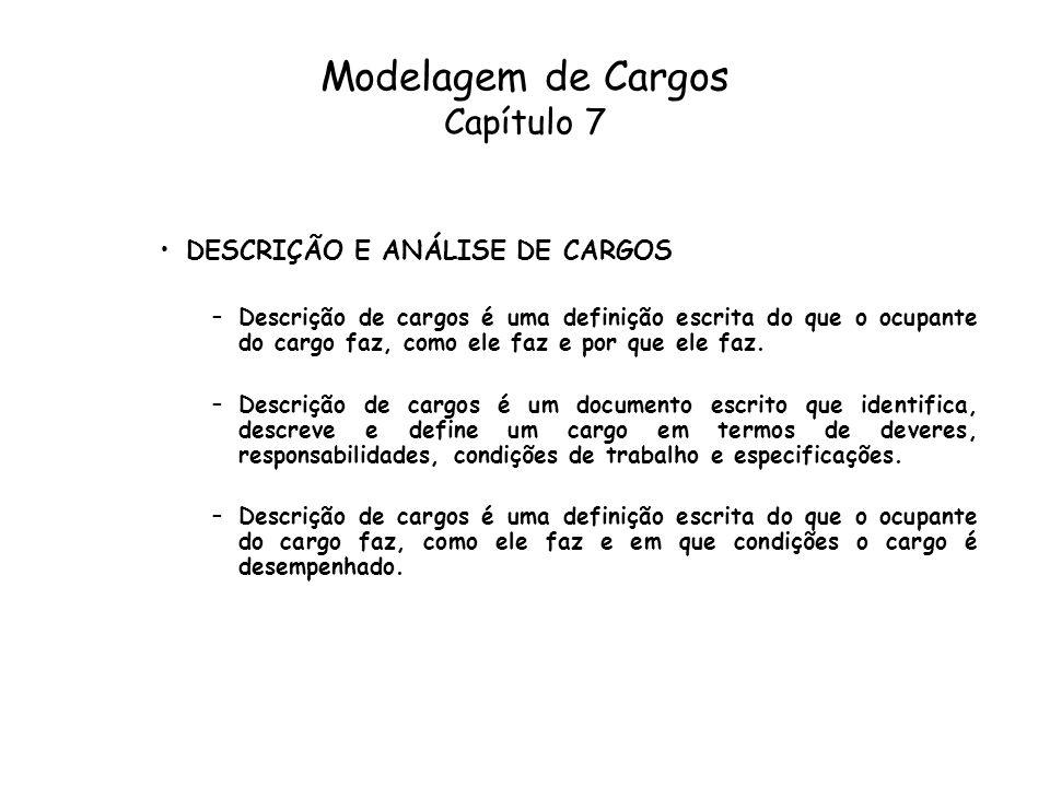 Modelagem de Cargos Capítulo 7 DESCRIÇÃO E ANÁLISE DE CARGOS –Descrição de cargos é uma definição escrita do que o ocupante do cargo faz, como ele faz