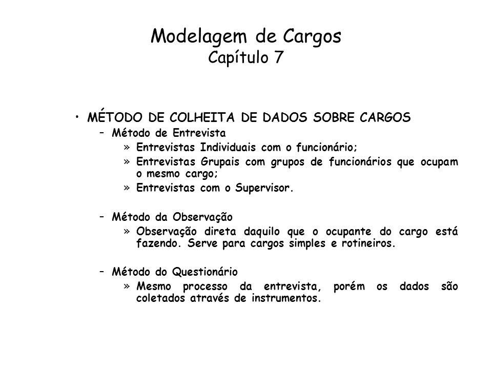 Modelagem de Cargos Capítulo 7 MÉTODO DE COLHEITA DE DADOS SOBRE CARGOS –Método de Entrevista »Entrevistas Individuais com o funcionário; »Entrevistas