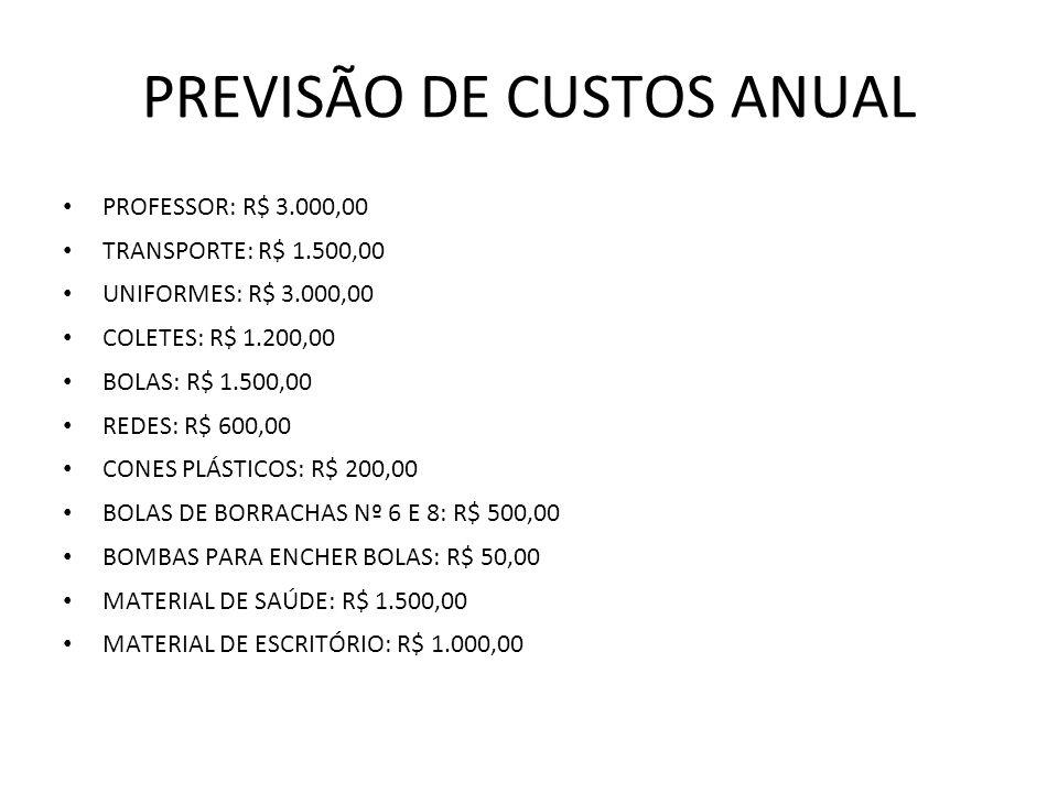 PREVISÃO DE CUSTOS ANUAL PROFESSOR: R$ 3.000,00 TRANSPORTE: R$ 1.500,00 UNIFORMES: R$ 3.000,00 COLETES: R$ 1.200,00 BOLAS: R$ 1.500,00 REDES: R$ 600,0