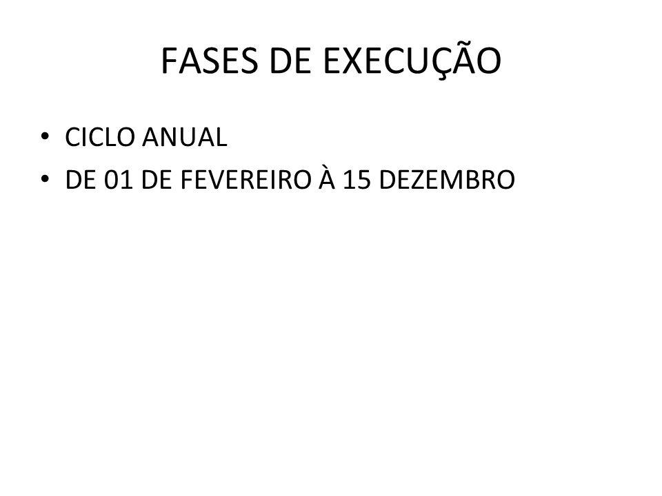 FASES DE EXECUÇÃO CICLO ANUAL DE 01 DE FEVEREIRO À 15 DEZEMBRO