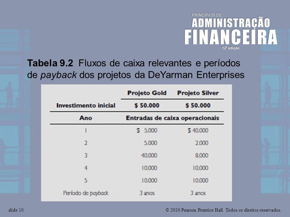 © 2010 Pearson Prentice Hall. Todos os direitos reservados.slide 10 Tabela 9.2 Fluxos de caixa relevantes e períodos de payback dos projetos da DeYarm