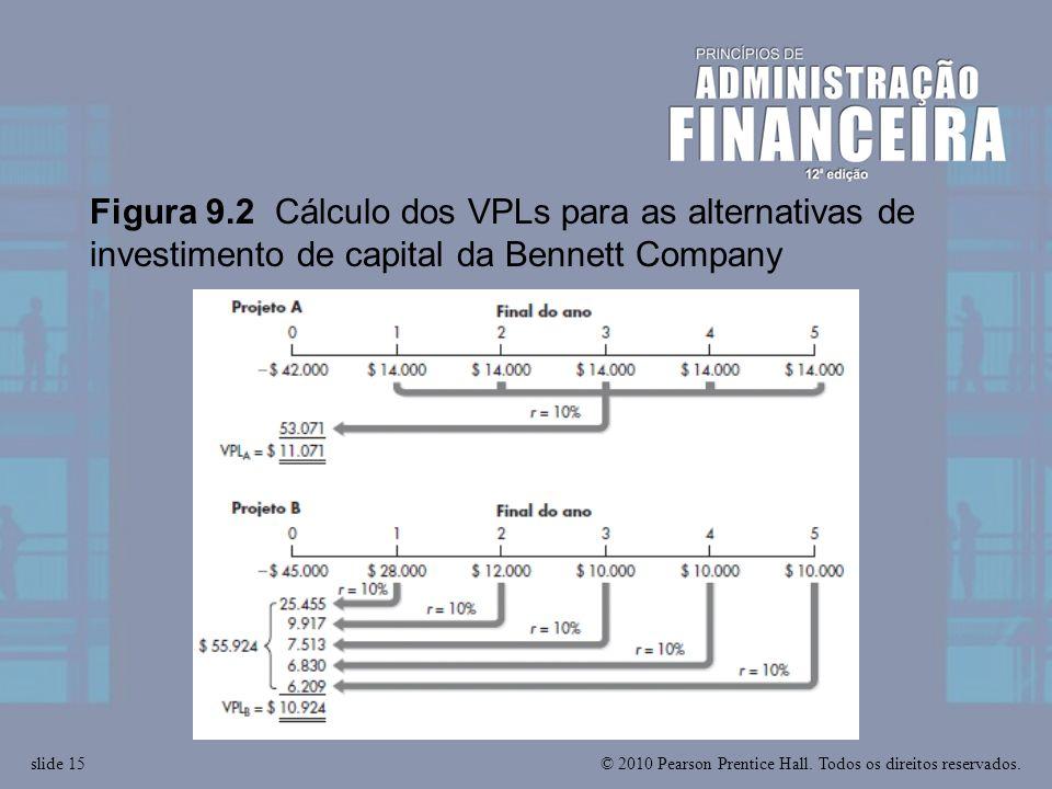 © 2010 Pearson Prentice Hall. Todos os direitos reservados.slide 15 Figura 9.2 Cálculo dos VPLs para as alternativas de investimento de capital da Ben