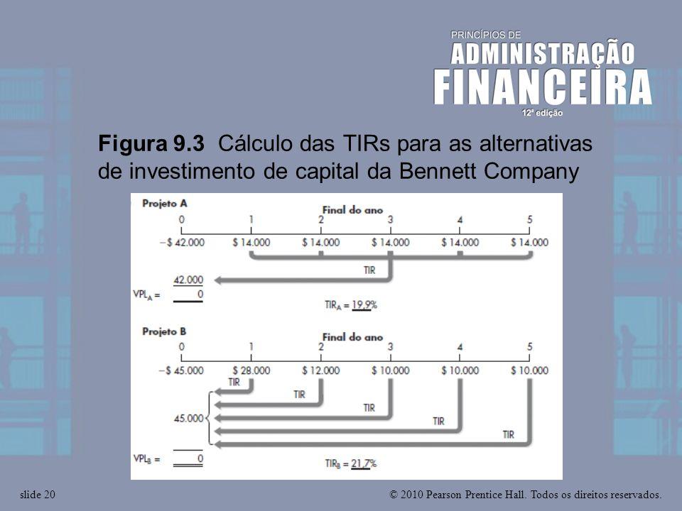 © 2010 Pearson Prentice Hall. Todos os direitos reservados.slide 20 Figura 9.3 Cálculo das TIRs para as alternativas de investimento de capital da Ben