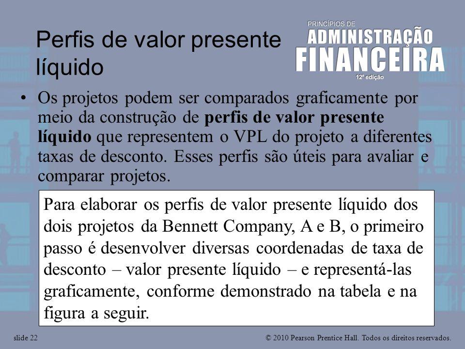 © 2010 Pearson Prentice Hall. Todos os direitos reservados.slide 22 Para elaborar os perfis de valor presente líquido dos dois projetos da Bennett Com