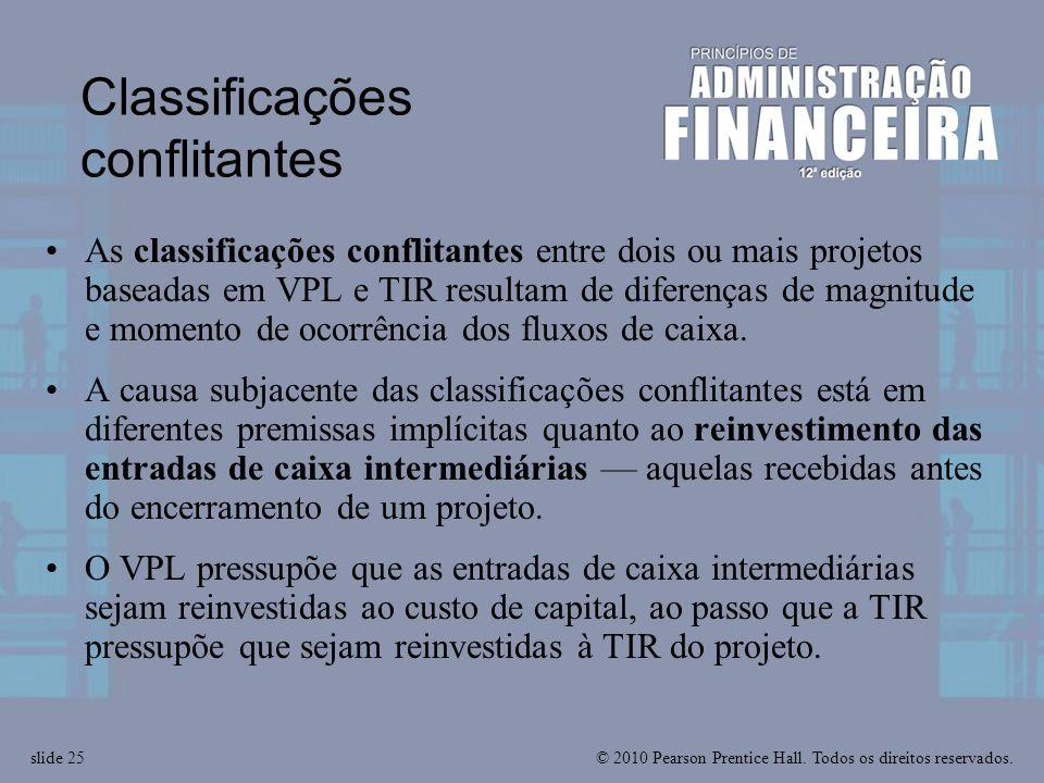 © 2010 Pearson Prentice Hall. Todos os direitos reservados.slide 25 Classificações conflitantes As classificações conflitantes entre dois ou mais proj