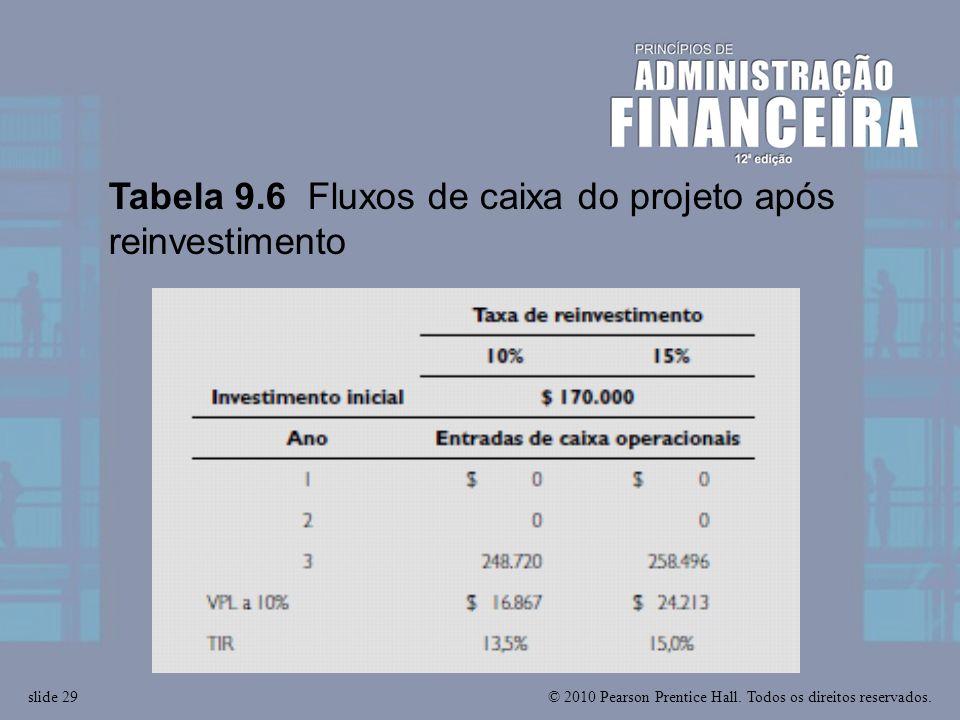 © 2010 Pearson Prentice Hall. Todos os direitos reservados.slide 29 Tabela 9.6 Fluxos de caixa do projeto após reinvestimento