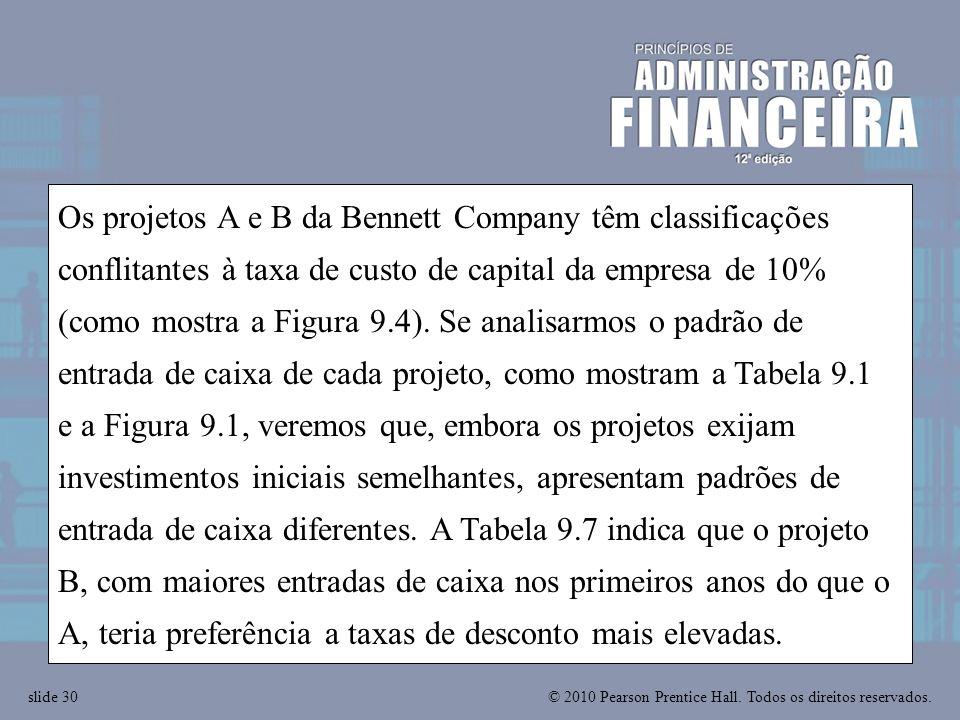 © 2010 Pearson Prentice Hall. Todos os direitos reservados.slide 30 Os projetos A e B da Bennett Company têm classificações conflitantes à taxa de cus