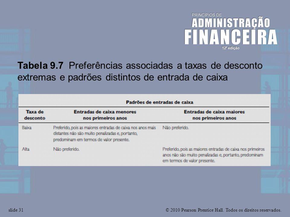 © 2010 Pearson Prentice Hall. Todos os direitos reservados.slide 31 Tabela 9.7 Preferências associadas a taxas de desconto extremas e padrões distinto