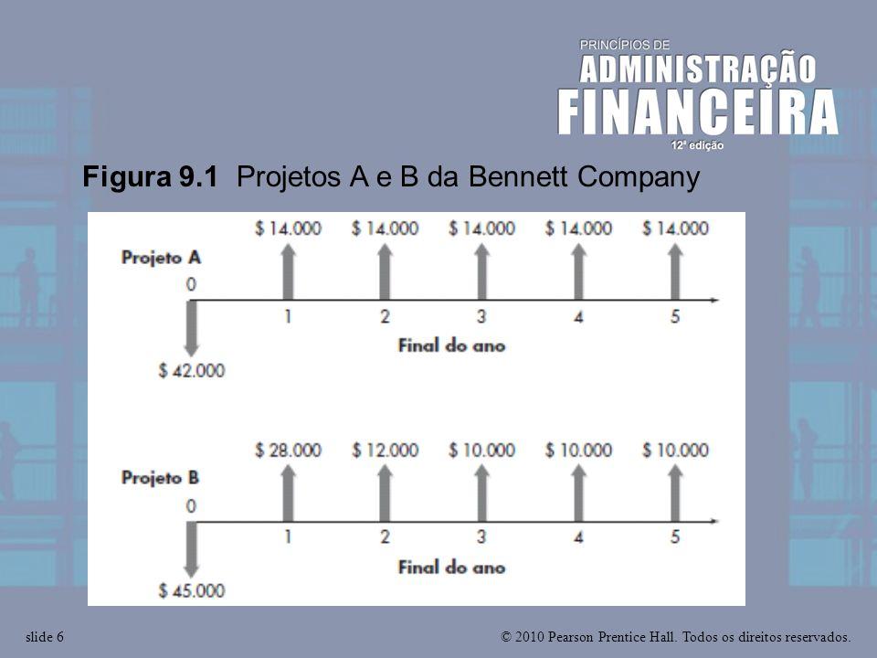 © 2010 Pearson Prentice Hall. Todos os direitos reservados.slide 6 Figura 9.1 Projetos A e B da Bennett Company