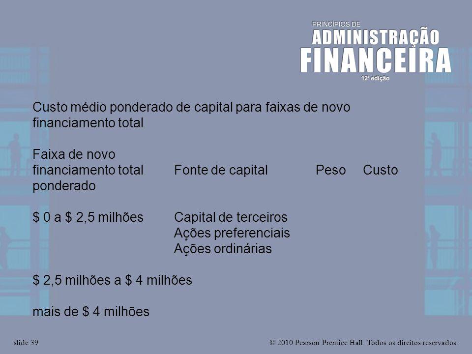 © 2010 Pearson Prentice Hall. Todos os direitos reservados.slide 39 Custo médio ponderado de capital para faixas de novo financiamento total Faixa de