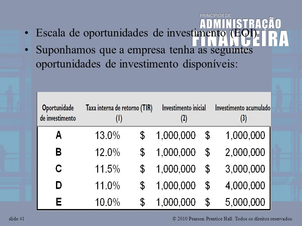 © 2010 Pearson Prentice Hall. Todos os direitos reservados.slide 41 Escala de oportunidades de investimento (EOI) Suponhamos que a empresa tenha as se