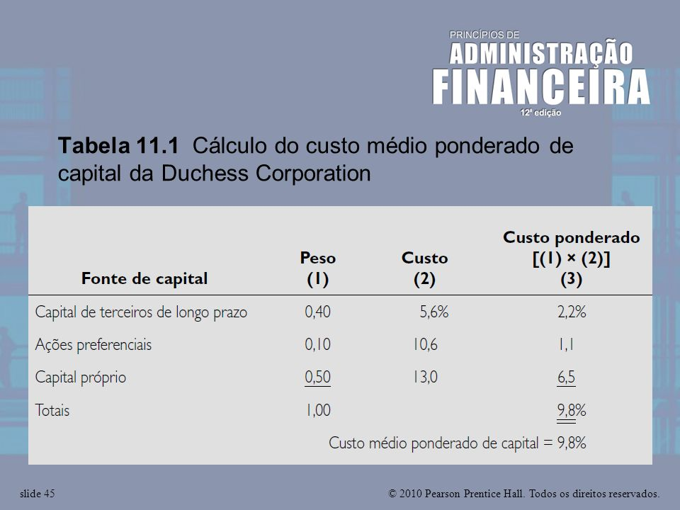 © 2010 Pearson Prentice Hall. Todos os direitos reservados.slide 45 Tabela 11.1 Cálculo do custo médio ponderado de capital da Duchess Corporation