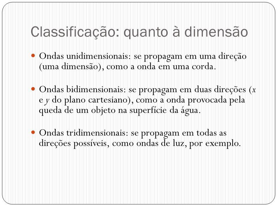 Classificação: quanto à dimensão Ondas unidimensionais: se propagam em uma direção (uma dimensão), como a onda em uma corda. Ondas bidimensionais: se